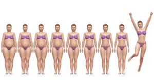 sequencia de perda de peso