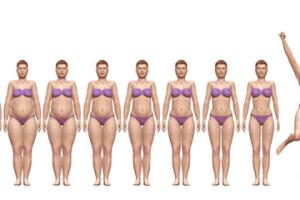 sequencia de perda de peso - emagrecer de forma saudável