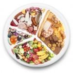 anemia ferropriva - alimentos prato colorido