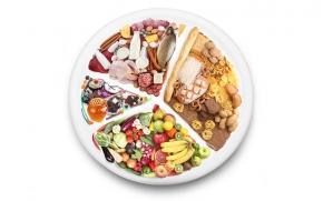 anemia ferropriva - alimentos prato colorido com reeducação alimentar